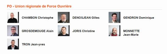 Membres FO Ceser Bourgogne Franche-Comté